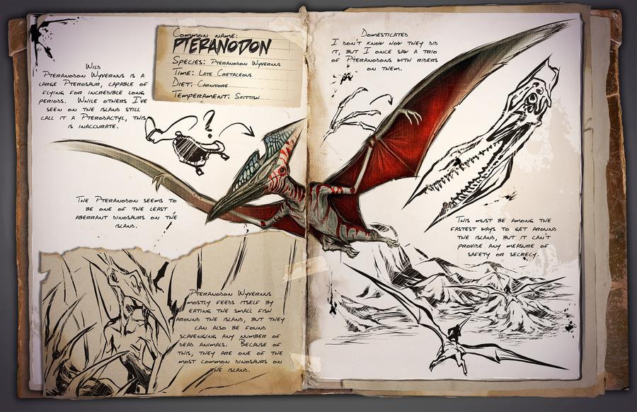 Pteranodon | Птеранодон | Птерадактиль