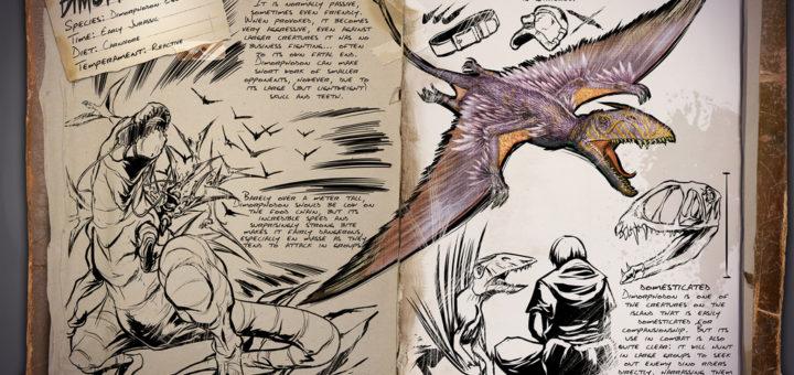 Dimorphodon | Диморфодон