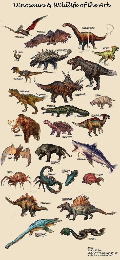 Ark Survival Evolved существа