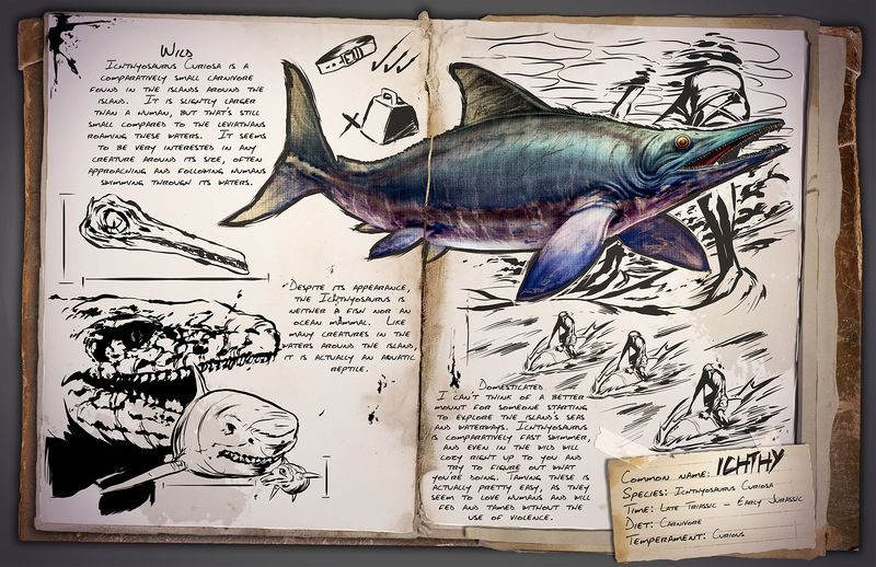 Ихтиозавр | Ichthyosaurus | Ichthy
