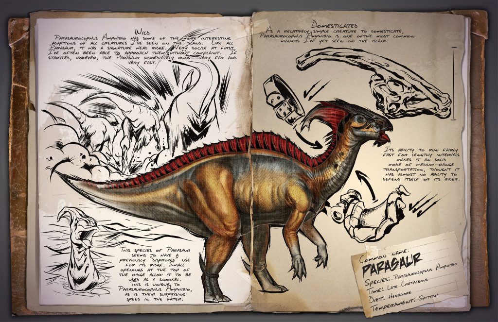 Parasaur | Паразавр | Паразауролоф